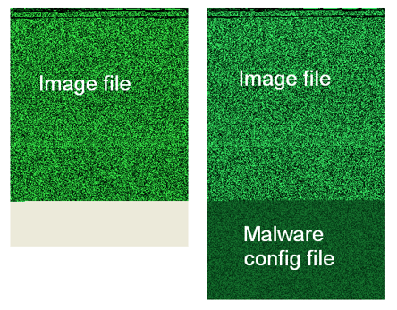 Malware file appended to original image file